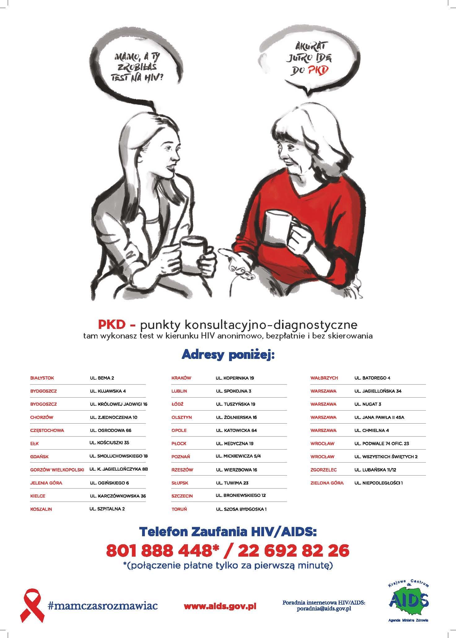 Kampania AIDS_plakat