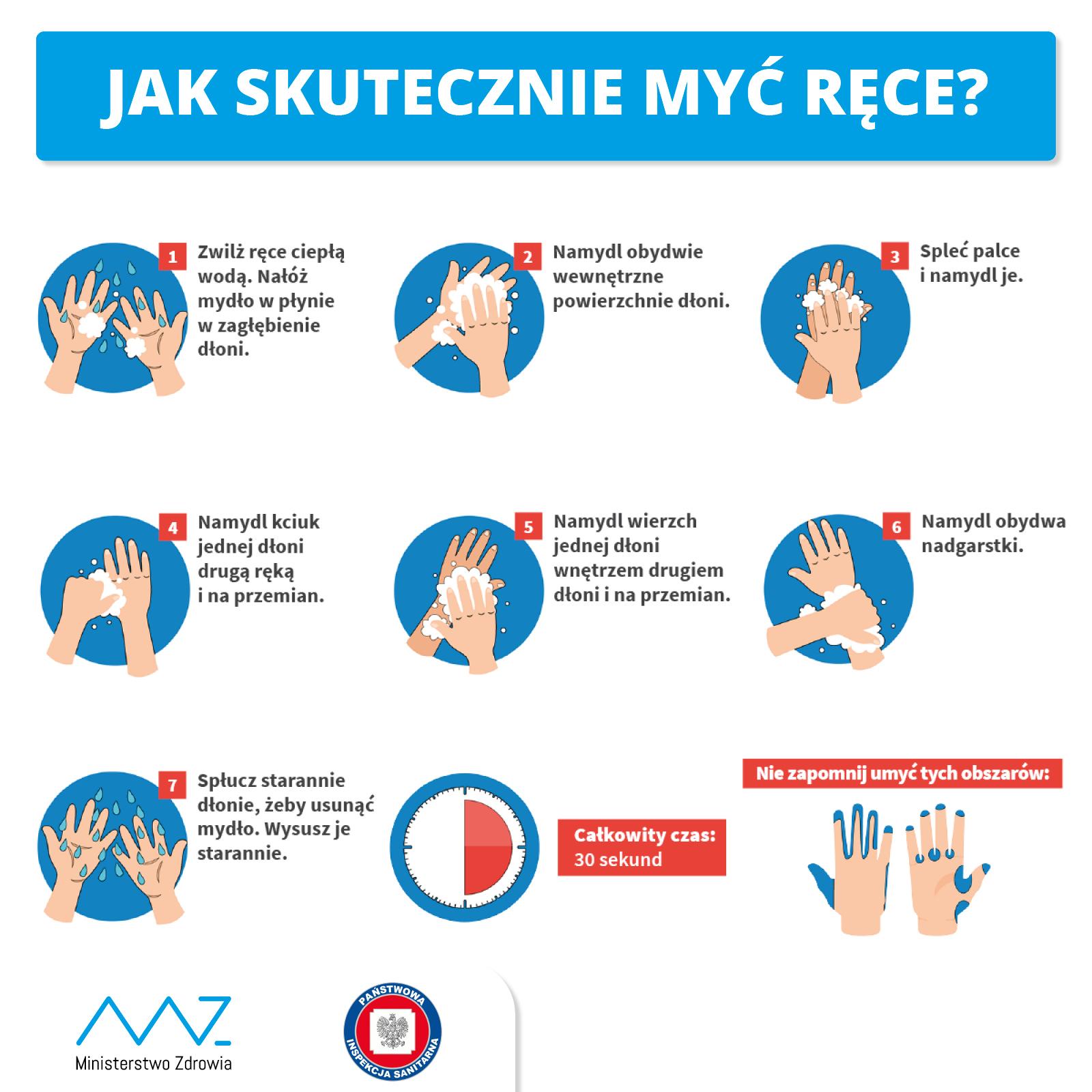 Mycie rąk _schemat