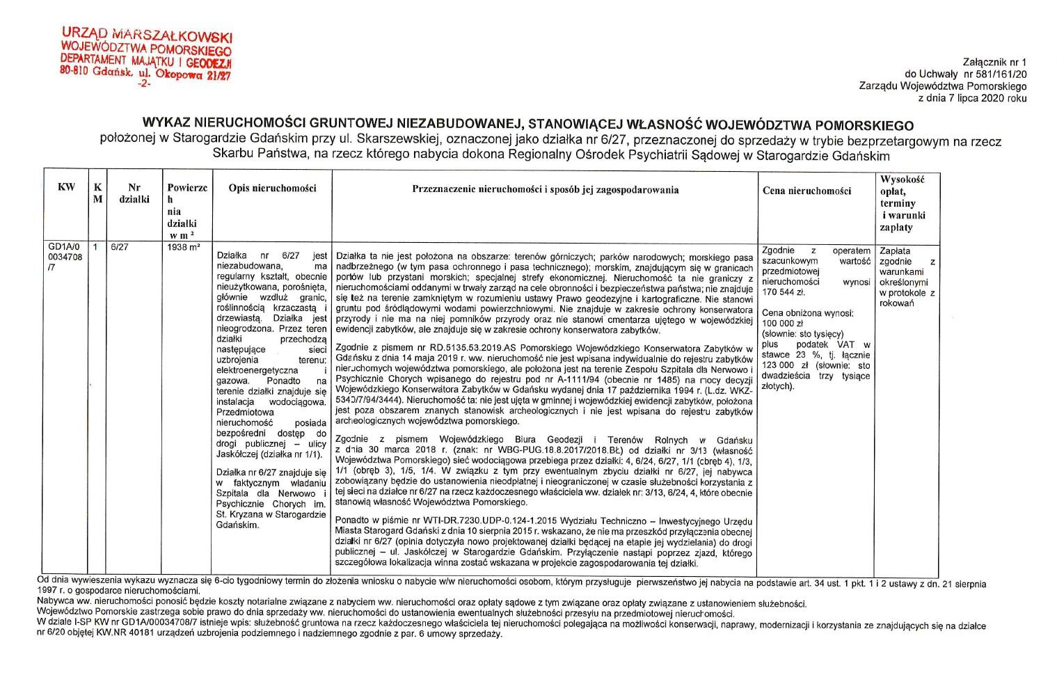 Wykaz nieruchomości gruntowej niezabudowanej położonej w Starogardzie Gdańskim przeznaczonej do sprzedaży w trybie bezprzetargowym