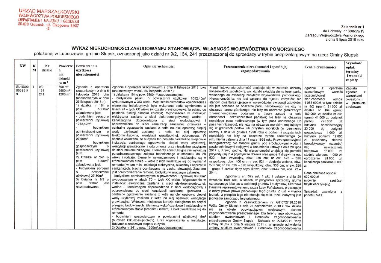 Wykaz nieruchomości zabudowanej, stanowiącej własność Województwa Pomorskiego, położonej w Lubuczewie, gminie Słupsk, oznaczonej jako działki nr 9/2, 164, 241 przeznaczonej do sprzedaży