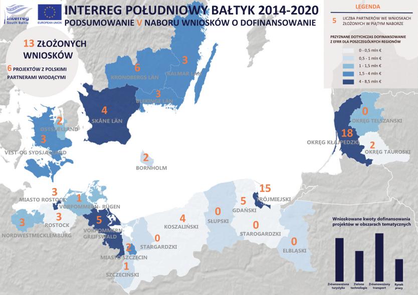 Koniec V naboru w Południowym Bałtyku