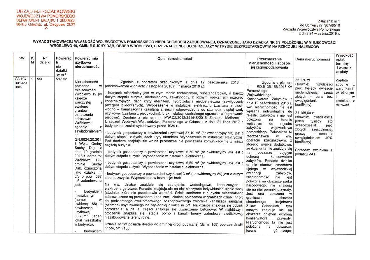 Wykaz nieruchomości zabudowanej, stanowiącej własność Województwa Pomorskiego, położonej w miejscowości Wróblewo, oznaczonej jako działka nr 5/3, przeznaczonej do sprzedaży