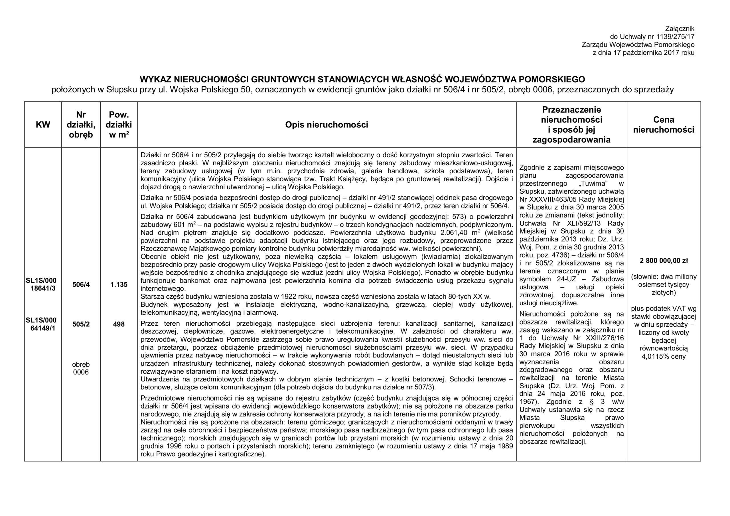 Wykaz nieruchomości gruntowych, stanowiących własność Województwa Pomorskiego, położonych w Słupsku przy ul. Wojska Polskiego 50, oznaczonych jako działki nr 506/4 i nr 505/2, przeznaczonych do sprzedaży