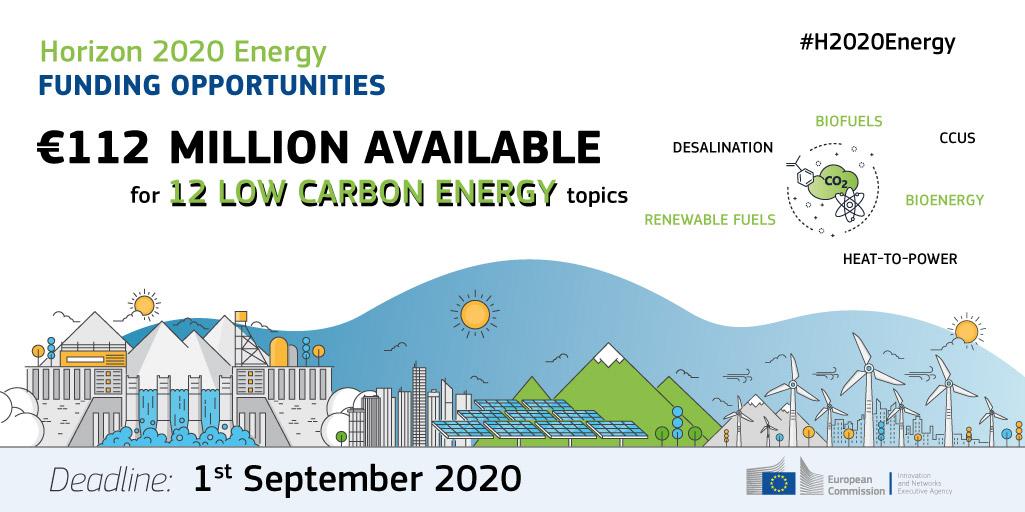 Ostatnie konkursy w H2020: do pozyskania 112 mln euro na projekty energetyczne