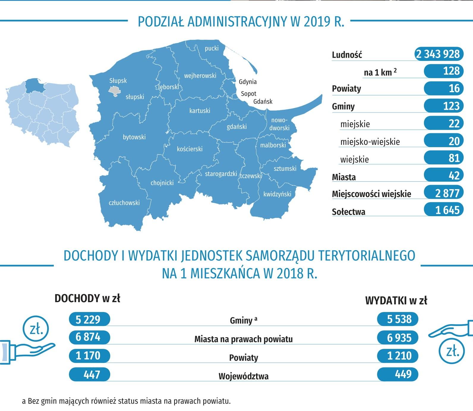 Infografika dzień samorządu część pierwsza