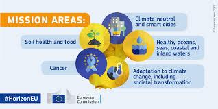 Konsultacje założeń misji UE w ramach programu Horyzont Europa