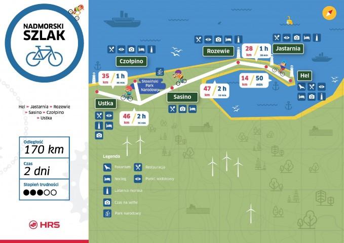 Na Pomorzu mamy jedną z najciekawszych tras rowerowych w Polsce. Z Helu do Ustki śladami latarni