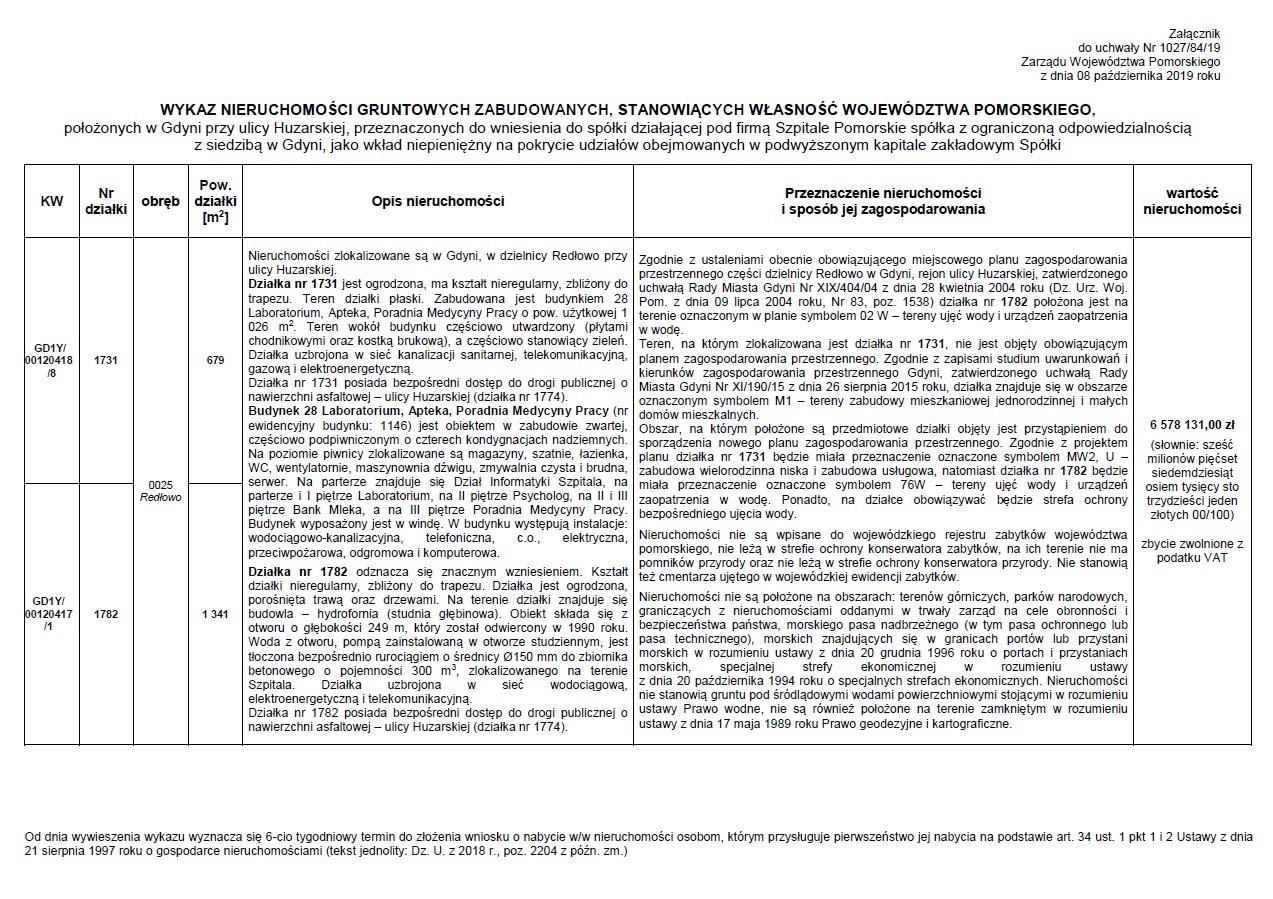 Wykaz nieruchomości zabudowanych, stanowiących własność Województwa Pomorskiego, położonych w Gdyni przy ulicy Huzarskiej, przeznaczonych do wniesienia do spółki Szpitale Pomorskie Sp. z o.o.