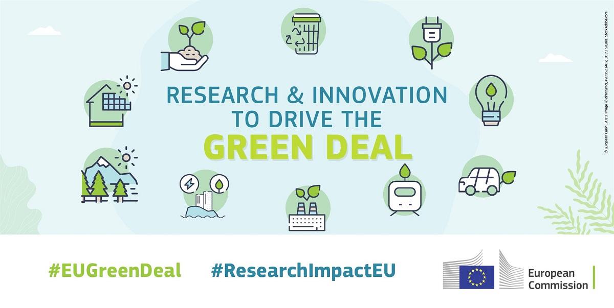 Pomóż Komisji kształtować nowy konkurs poświęcony EUGreenDeal w ramach programu Horyzont 2020