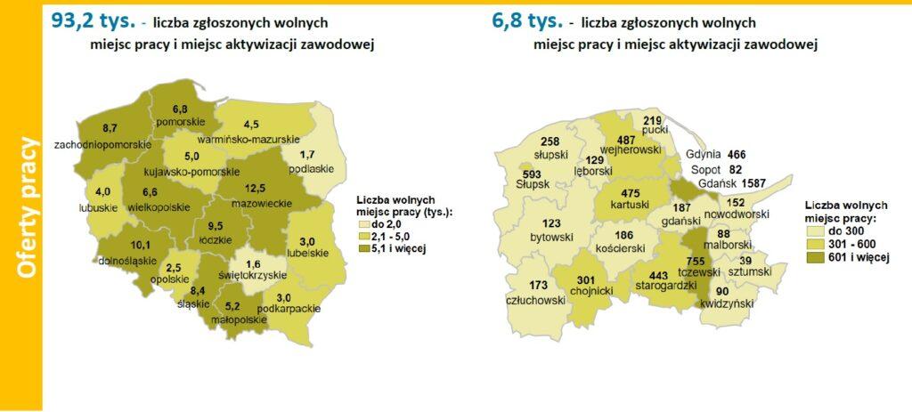 Mapa i wykresy z liczba ofert pracy w Polsce i w województwie