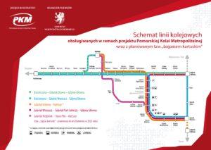 Schemat linii kolejowych obsługiwanych w ramach projektu PKM, z uwzględnieniem bajpasu kartuskiego planowanego do uruchomienia w 2022 r.