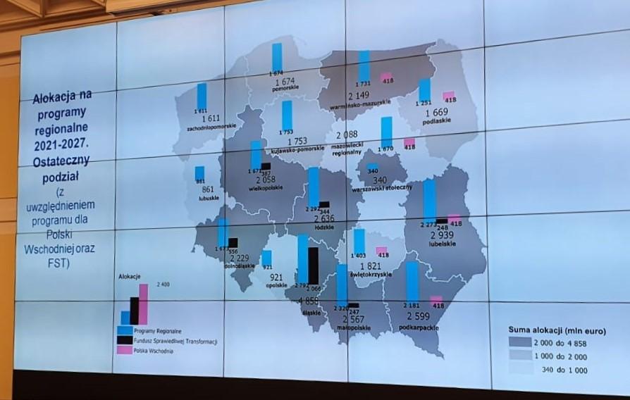 Ponad półtora miliarda euro dla Pomorza! Sukces negocjacji w sprawie unijnych środków na rozwój regionu