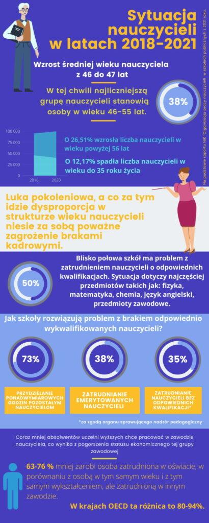 Wszystko, co musisz wiedzieć o nauczycielach. Fot. mat. prasowe