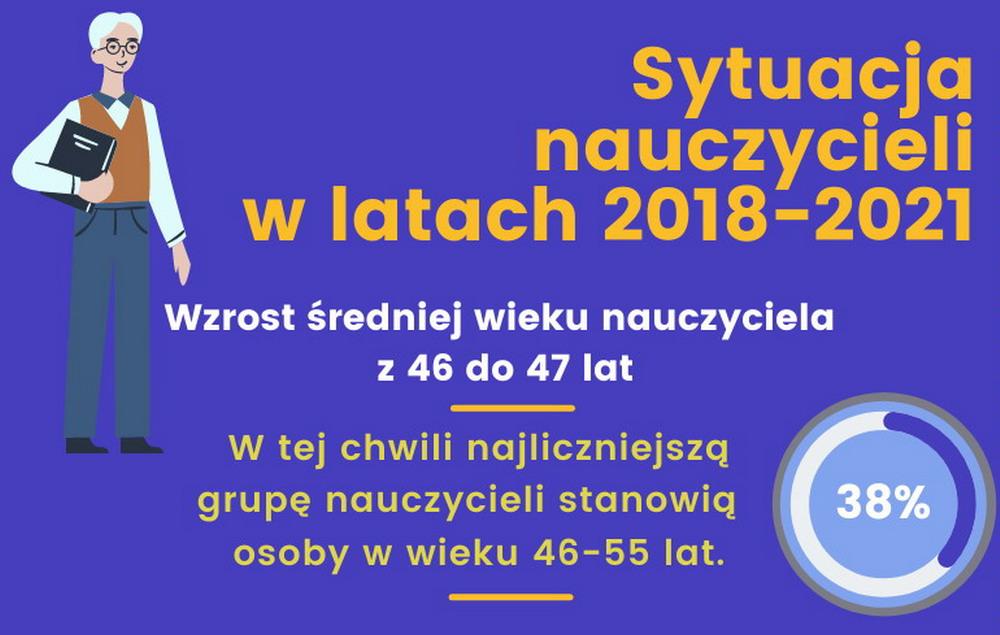 Wszystko, co musisz... Fot. mat. prasowe UMWP